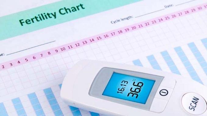 Fertility Charting 101