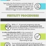 How to Treat Fertility Issues 2