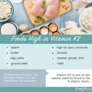 Vitamin K Aided Fertility